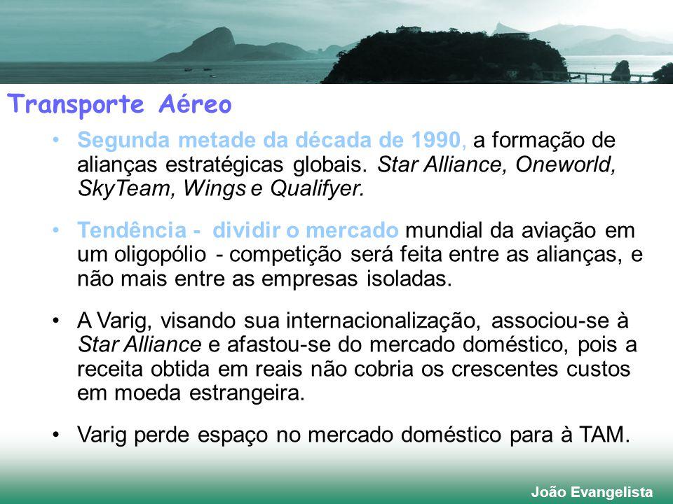 Transporte A é reo João Evangelista João Evangelista Segunda metade da década de 1990, a formação de alianças estratégicas globais.