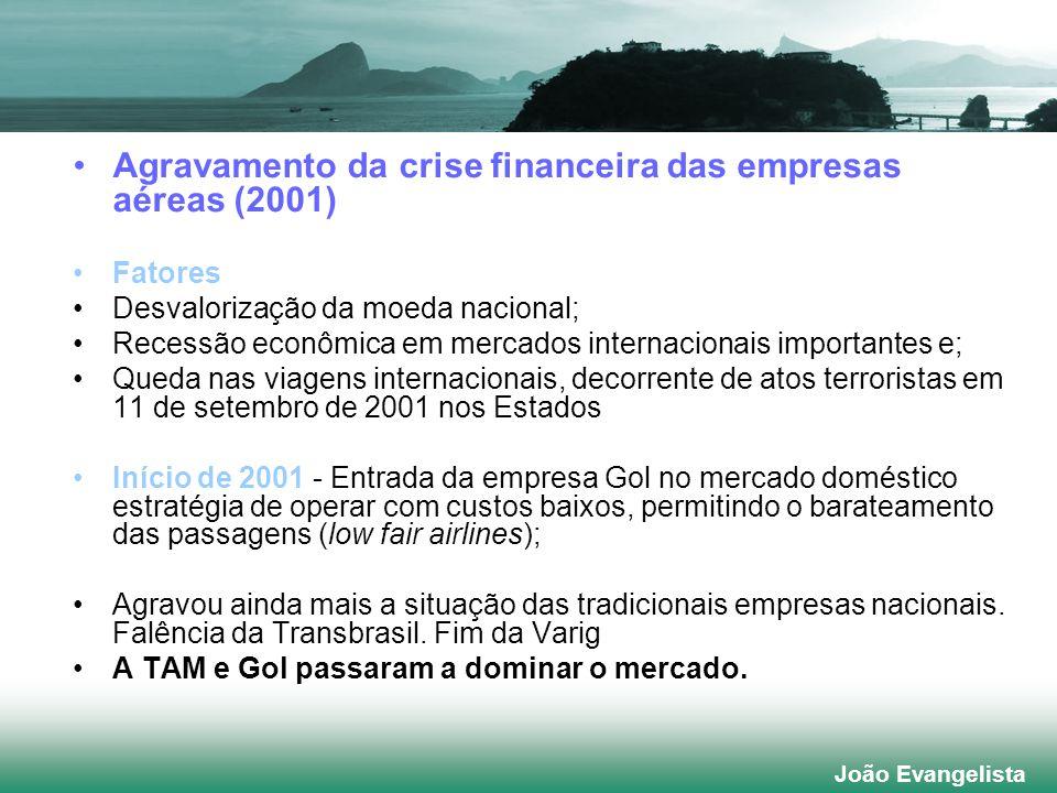João Evangelista Agravamento da crise financeira das empresas aéreas (2001) Fatores Desvalorização da moeda nacional; Recessão econômica em mercados i