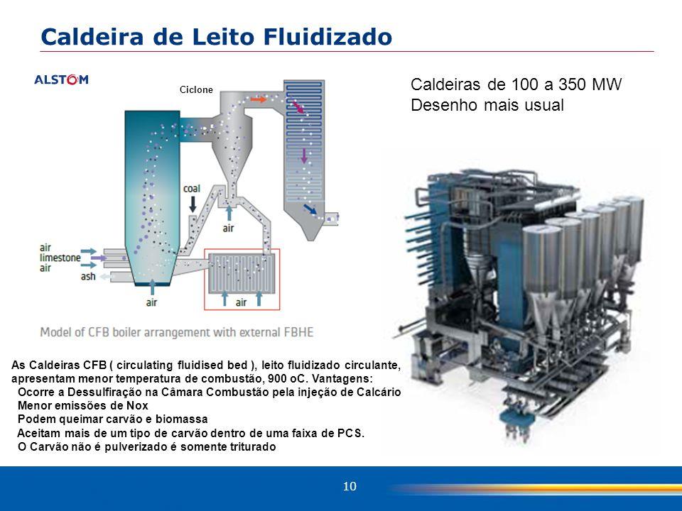 10 Caldeiras de 100 a 350 MW Desenho mais usual As Caldeiras CFB ( circulating fluidised bed ), leito fluidizado circulante, apresentam menor temperatura de combustão, 900 oC.