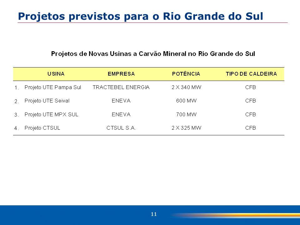 11 Projetos previstos para o Rio Grande do Sul