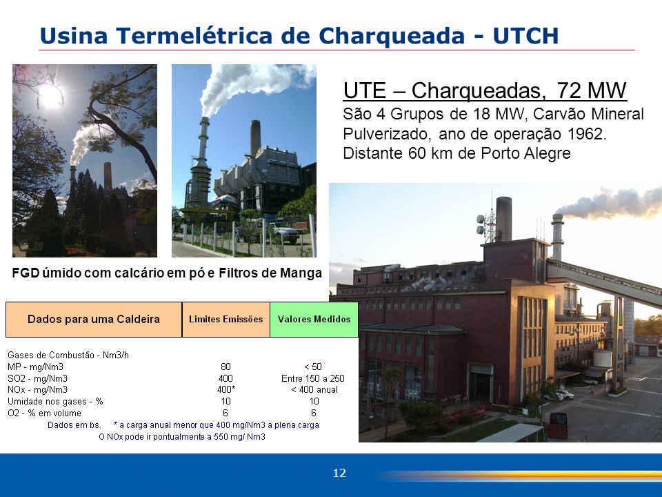 12 UTE – Charqueadas, 72 MW São 4 Grupos de 18 MW, Carvão Mineral Pulverizado, ano de operação 1962. Distante 60 km de Porto Alegre FGD úmido com calc