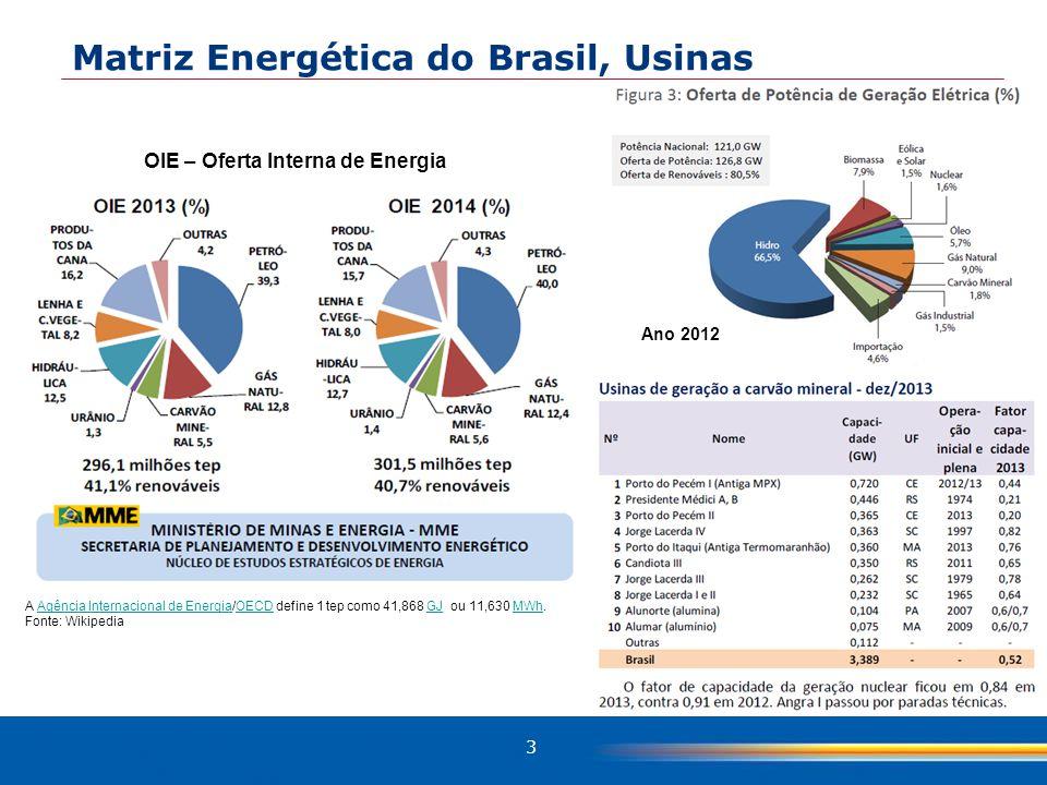 3 Matriz Energética do Brasil, Usinas A Agência Internacional de Energia/OECD define 1 tep como 41,868 GJ ou 11,630 MWh.Agência Internacional de EnergiaOECDGJMWh Fonte: Wikipedia OIE – Oferta Interna de Energia Ano 2012