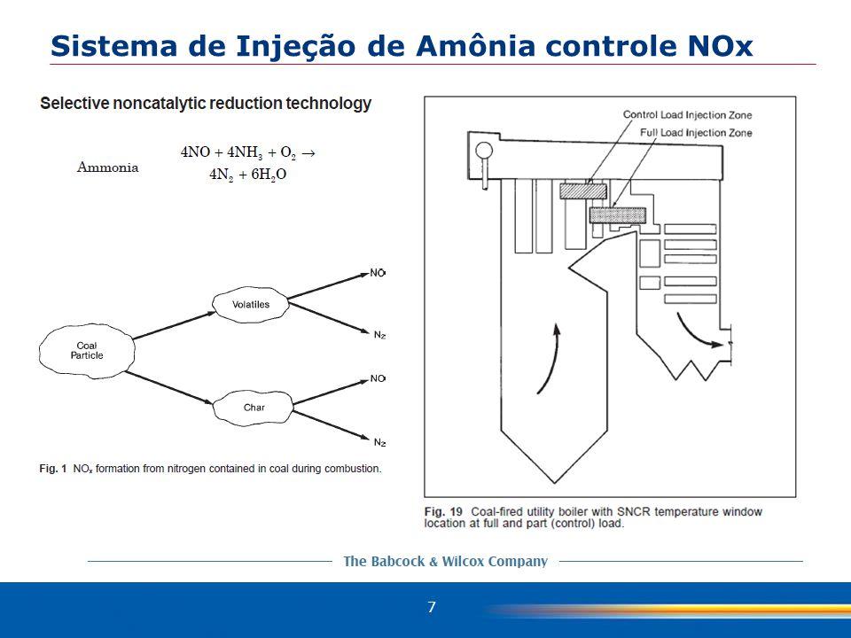 7 Sistema de Injeção de Amônia controle NOx