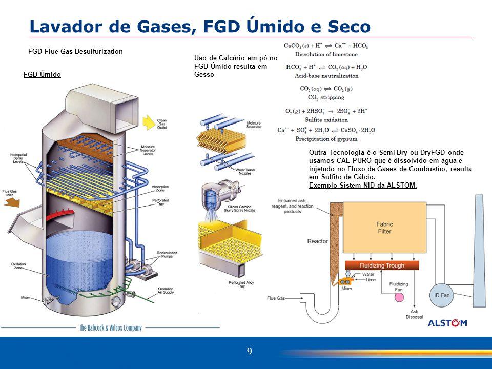 9 Uso de Calcário em pó no FGD Úmido resulta em Gesso Outra Tecnologia é o Semi Dry ou DryFGD onde usamos CAL PURO que é dissolvido em água e injetado no Fluxo de Gases de Combustão, resulta em Sulfito de Cálcio.