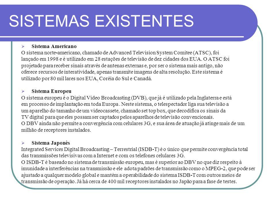 SISTEMAS EXISTENTES  Sistema Americano O sistema norte-americano, chamado de Advanced Television System Comitee (ATSC), foi lançado em 1998 e é utili