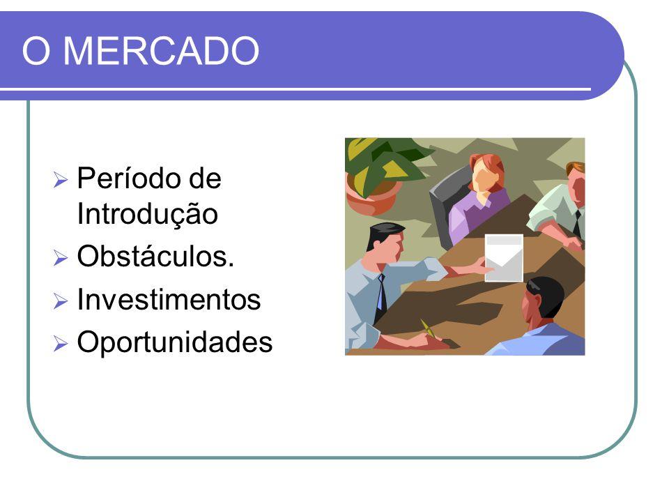 O MERCADO  Período de Introdução  Obstáculos.  Investimentos  Oportunidades