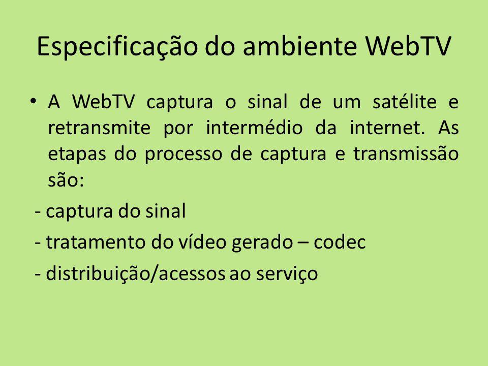 Especificação do ambiente WebTV A WebTV captura o sinal de um satélite e retransmite por intermédio da internet. As etapas do processo de captura e tr
