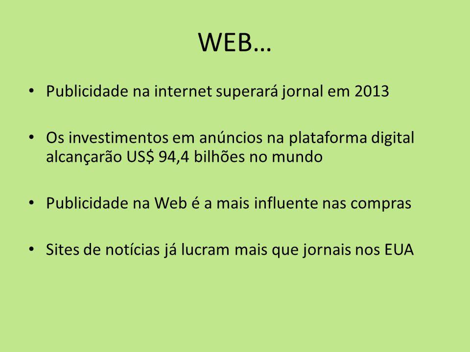 WEB… Publicidade na internet superará jornal em 2013 Os investimentos em anúncios na plataforma digital alcançarão US$ 94,4 bilhões no mundo Publicida