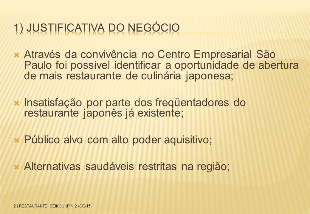  Através da convivência no Centro Empresarial São Paulo foi possível identificar a oportunidade de abertura de mais restaurante de culinária japonesa