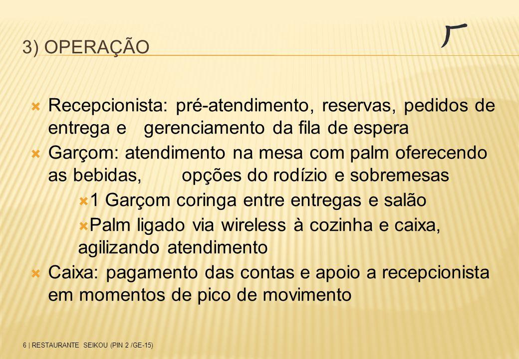 3) OPERAÇÃO  Recepcionista: pré-atendimento, reservas, pedidos de entrega e gerenciamento da fila de espera  Garçom: atendimento na mesa com palm of