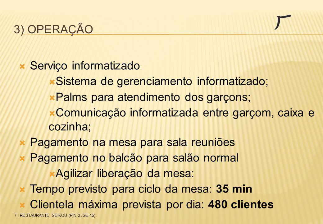 3) OPERAÇÃO  Serviço informatizado  Sistema de gerenciamento informatizado;  Palms para atendimento dos garçons;  Comunicação informatizada entre