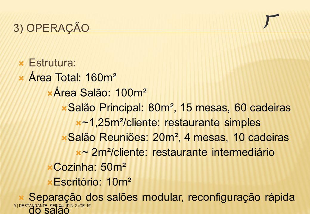  Colaboradores e Condôminos do Centro Empresarial de São Paulo;  Apreciadores da culinária japonesa;  Pessoas sem tempo (sistema de entrega); 10   RESTAURANTE SEIKOU (PIN 2 /GE-15)