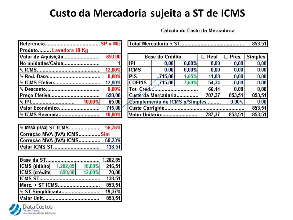 Custo da Mercadoria sujeita a ST de ICMS