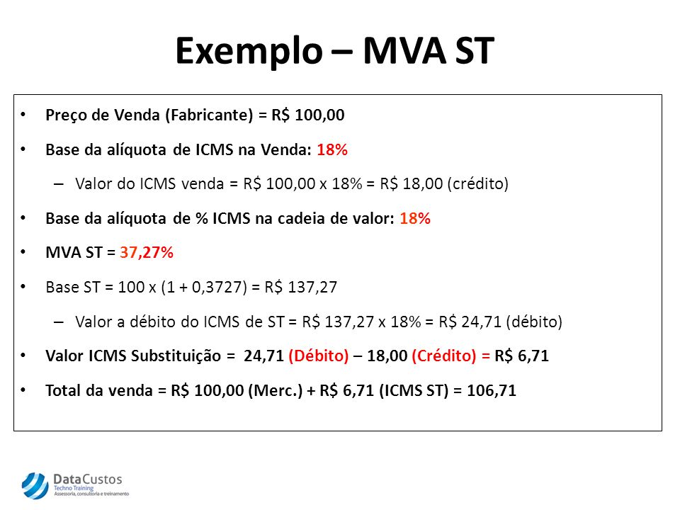 Exemplo – MVA ST Preço de Venda (Fabricante) = R$ 100,00 Base da alíquota de ICMS na Venda: 18% – Valor do ICMS venda = R$ 100,00 x 18% = R$ 18,00 (crédito) Base da alíquota de % ICMS na cadeia de valor: 18% MVA ST = 37,27% Base ST = 100 x (1 + 0,3727) = R$ 137,27 – Valor a débito do ICMS de ST = R$ 137,27 x 18% = R$ 24,71 (débito) Valor ICMS Substituição = 24,71 (Débito) – 18,00 (Crédito) = R$ 6,71 Total da venda = R$ 100,00 (Merc.) + R$ 6,71 (ICMS ST) = 106,71