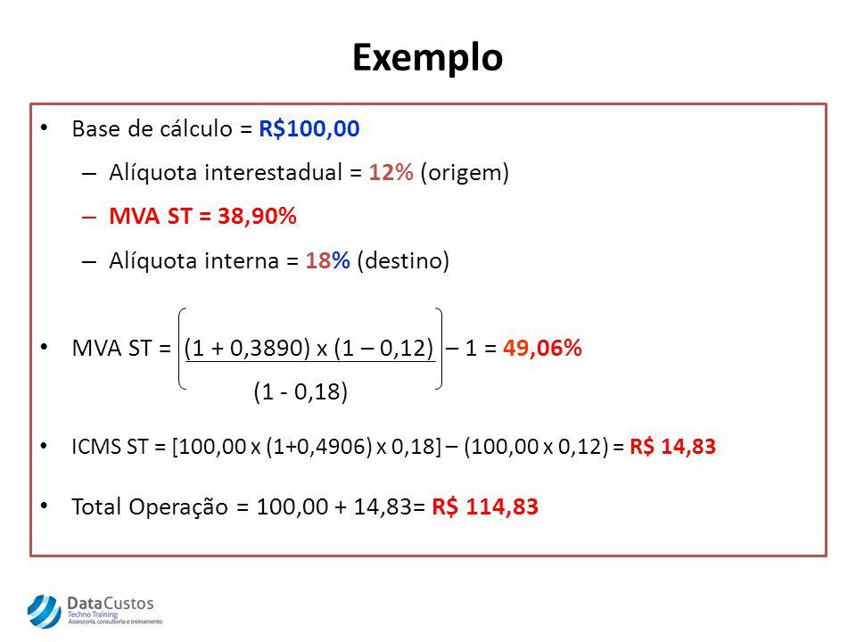 Exemplo Base de cálculo = R$100,00 – Alíquota interestadual = 12% (origem) – MVA ST = 38,90% – Alíquota interna = 18% (destino) MVA ST = (1 + 0,3890)