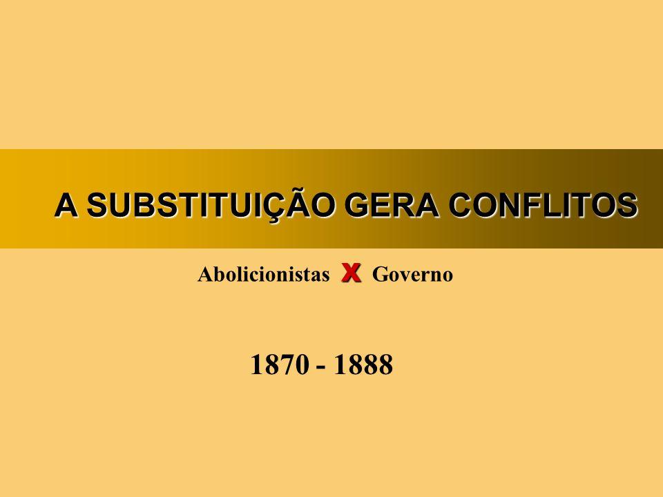 1870 - 1888 A SUBSTITUIÇÃO GERA CONFLITOS A SUBSTITUIÇÃO GERA CONFLITOS X Abolicionistas X Governo