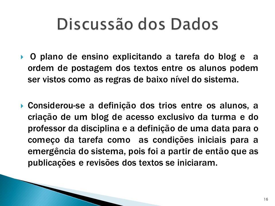  O plano de ensino explicitando a tarefa do blog e a ordem de postagem dos textos entre os alunos podem ser vistos como as regras de baixo nível do sistema.
