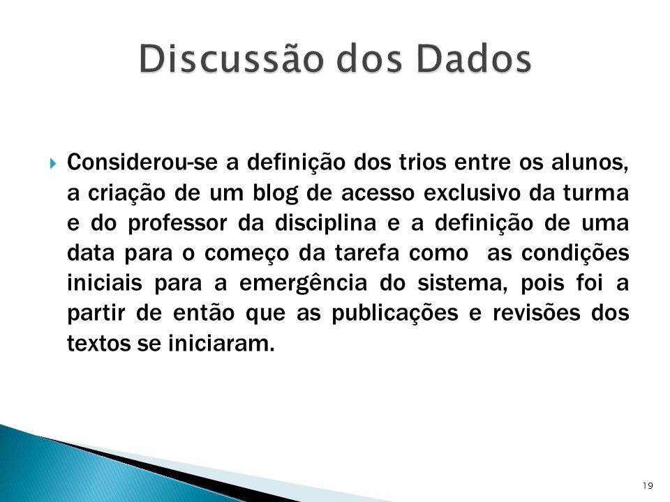 Considerou-se a definição dos trios entre os alunos, a criação de um blog de acesso exclusivo da turma e do professor da disciplina e a definição de