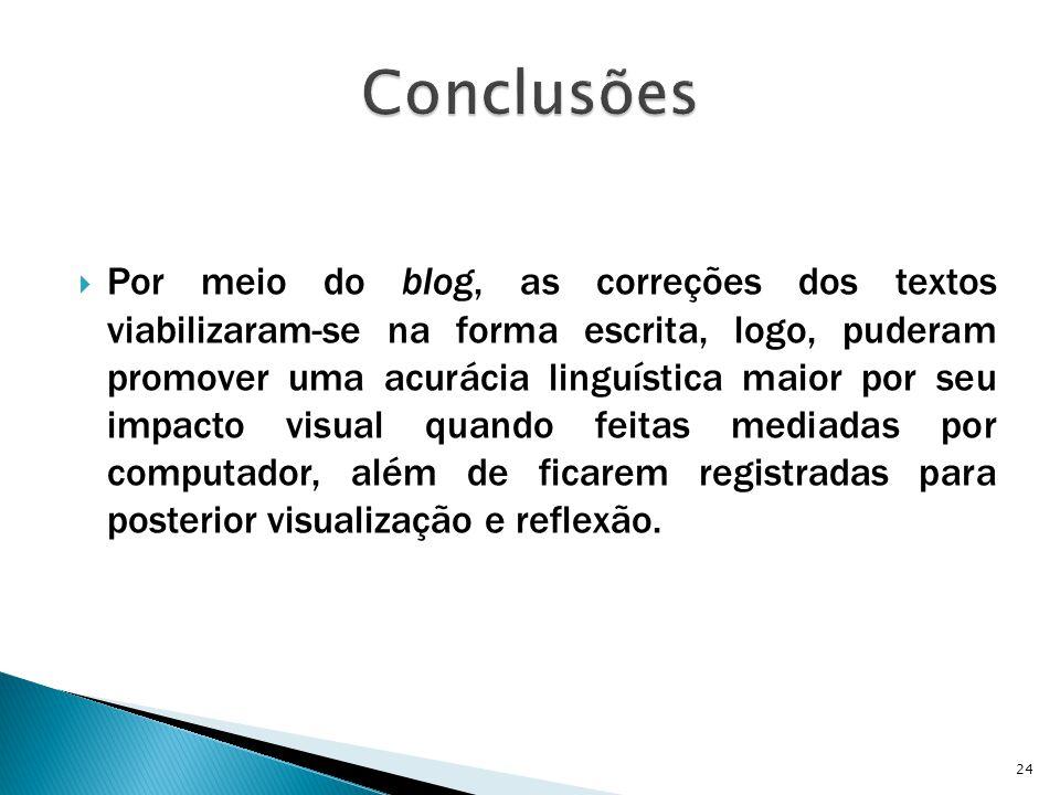  Por meio do blog, as correções dos textos viabilizaram-se na forma escrita, logo, puderam promover uma acurácia linguística maior por seu impacto vi