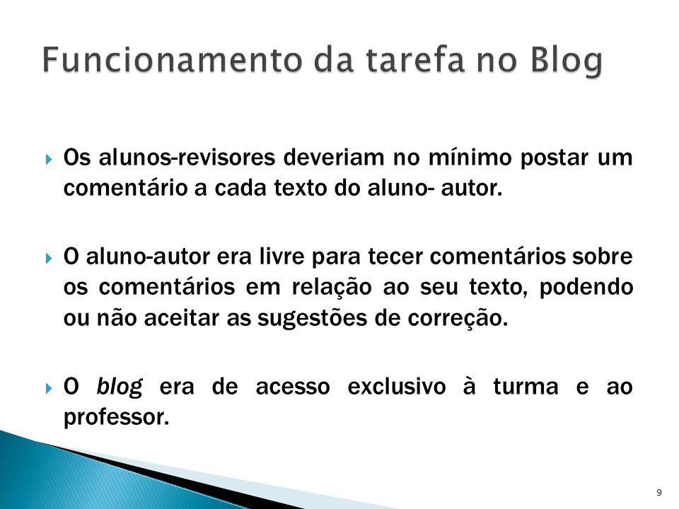  O sistema complexo escrita da aluna observada modificou-se ao longo do período de dois semestres de postagens no blog por influência das correções feitas pelos colegas revisores em forma de comentários.