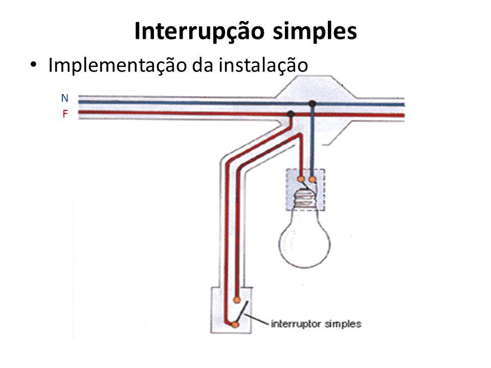 N F Interrupção simples Implementação da instalação