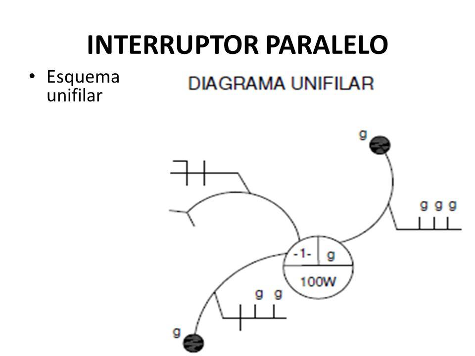 INTERRUPTOR PARALELO Esquema unifilar