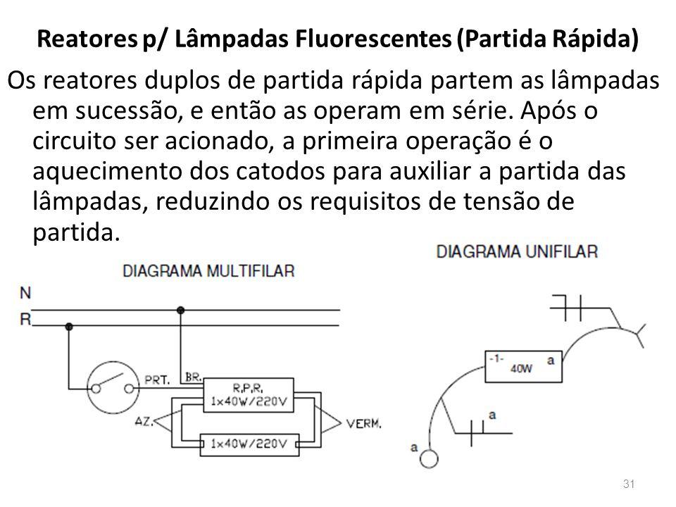 Reatores p/ Lâmpadas Fluorescentes (Partida Rápida) 31 Os reatores duplos de partida rápida partem as lâmpadas em sucessão, e então as operam em série