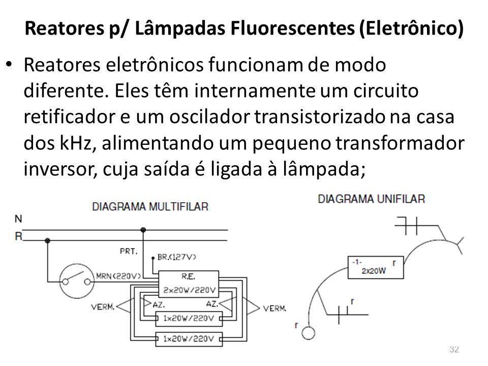 Reatores p/ Lâmpadas Fluorescentes (Eletrônico) 32 Reatores eletrônicos funcionam de modo diferente. Eles têm internamente um circuito retificador e u
