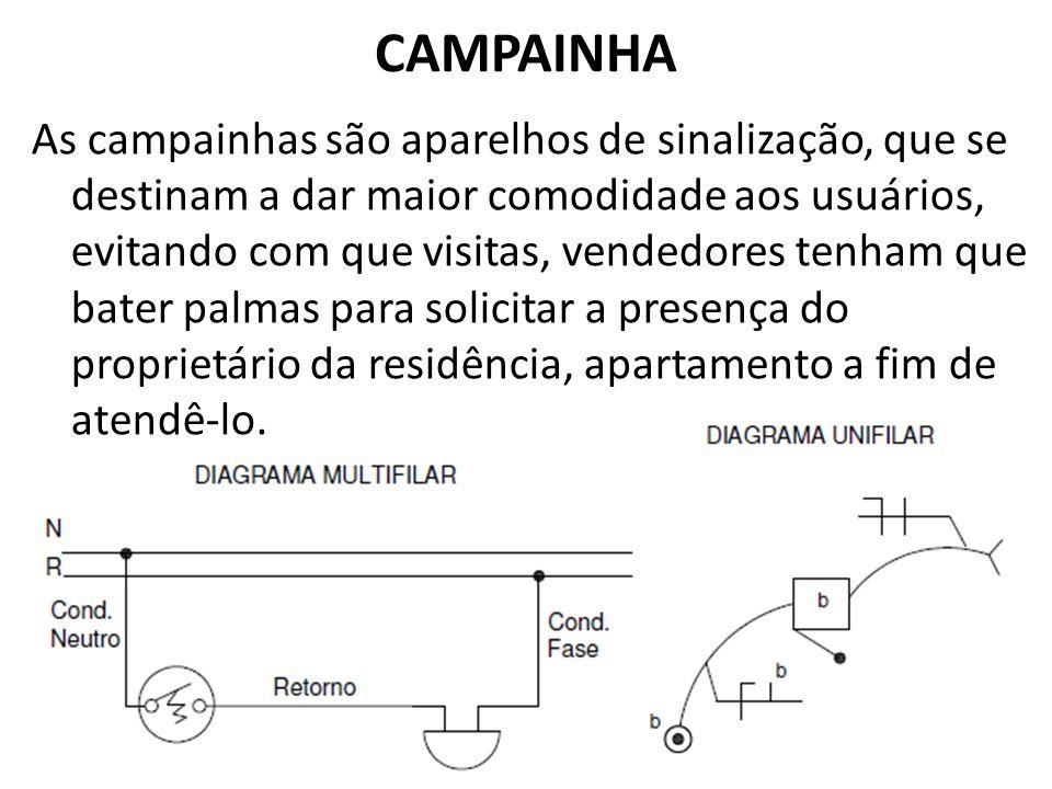 CAMPAINHA 35 As campainhas são aparelhos de sinalização, que se destinam a dar maior comodidade aos usuários, evitando com que visitas, vendedores ten