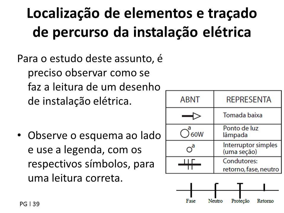 Para o estudo deste assunto, é preciso observar como se faz a leitura de um desenho de instalação elétrica. Observe o esquema ao lado e use a legenda,