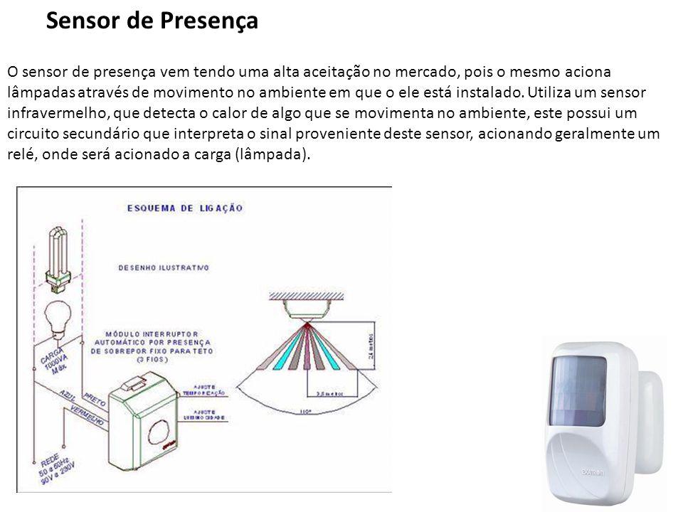 40 Sensor de Presença O sensor de presença vem tendo uma alta aceitação no mercado, pois o mesmo aciona lâmpadas através de movimento no ambiente em q