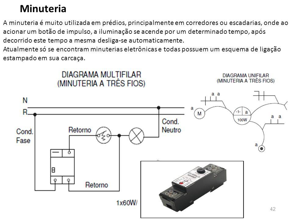 42 Minuteria A minuteria é muito utilizada em prédios, principalmente em corredores ou escadarias, onde ao acionar um botão de impulso, a iluminação s