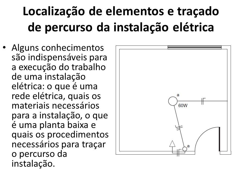 Localização de elementos e traçado de percurso da instalação elétrica Alguns conhecimentos são indispensáveis para a execução do trabalho de uma insta