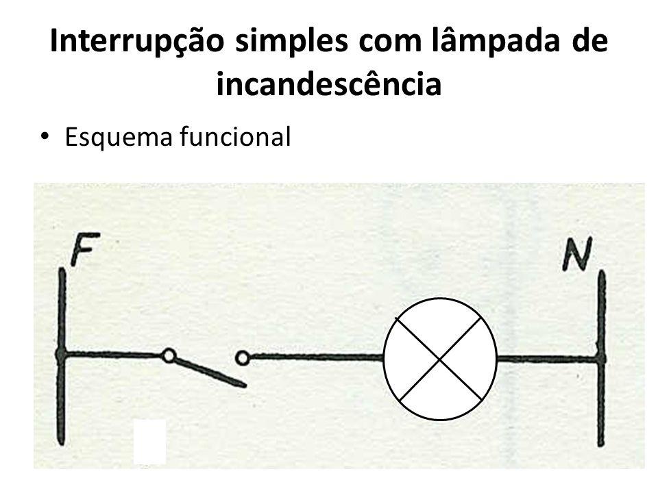 Interrupção simples com lâmpada de incandescência Esquema funcional