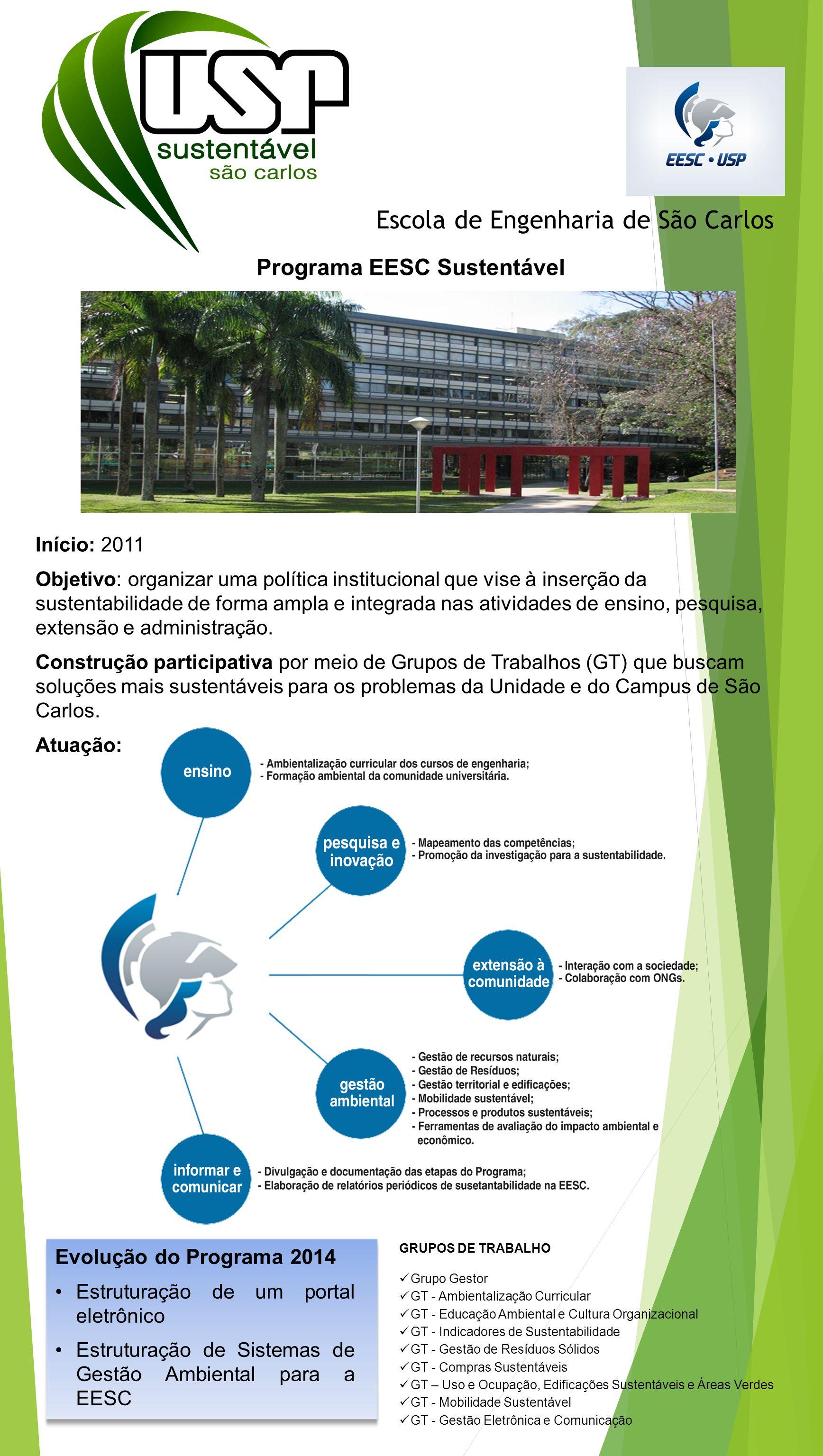 Escola de Engenharia de São Carlos Programa EESC Sustentável Início: 2011 Objetivo: organizar uma política institucional que vise à inserção da sustentabilidade de forma ampla e integrada nas atividades de ensino, pesquisa, extensão e administração.