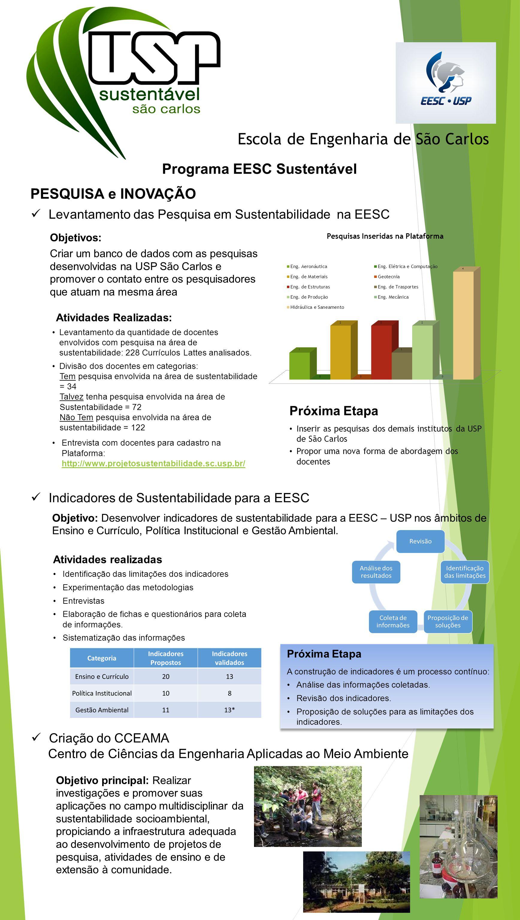 Escola de Engenharia de São Carlos Programa EESC Sustentável Objetivos: Criar um banco de dados com as pesquisas desenvolvidas na USP São Carlos e pro