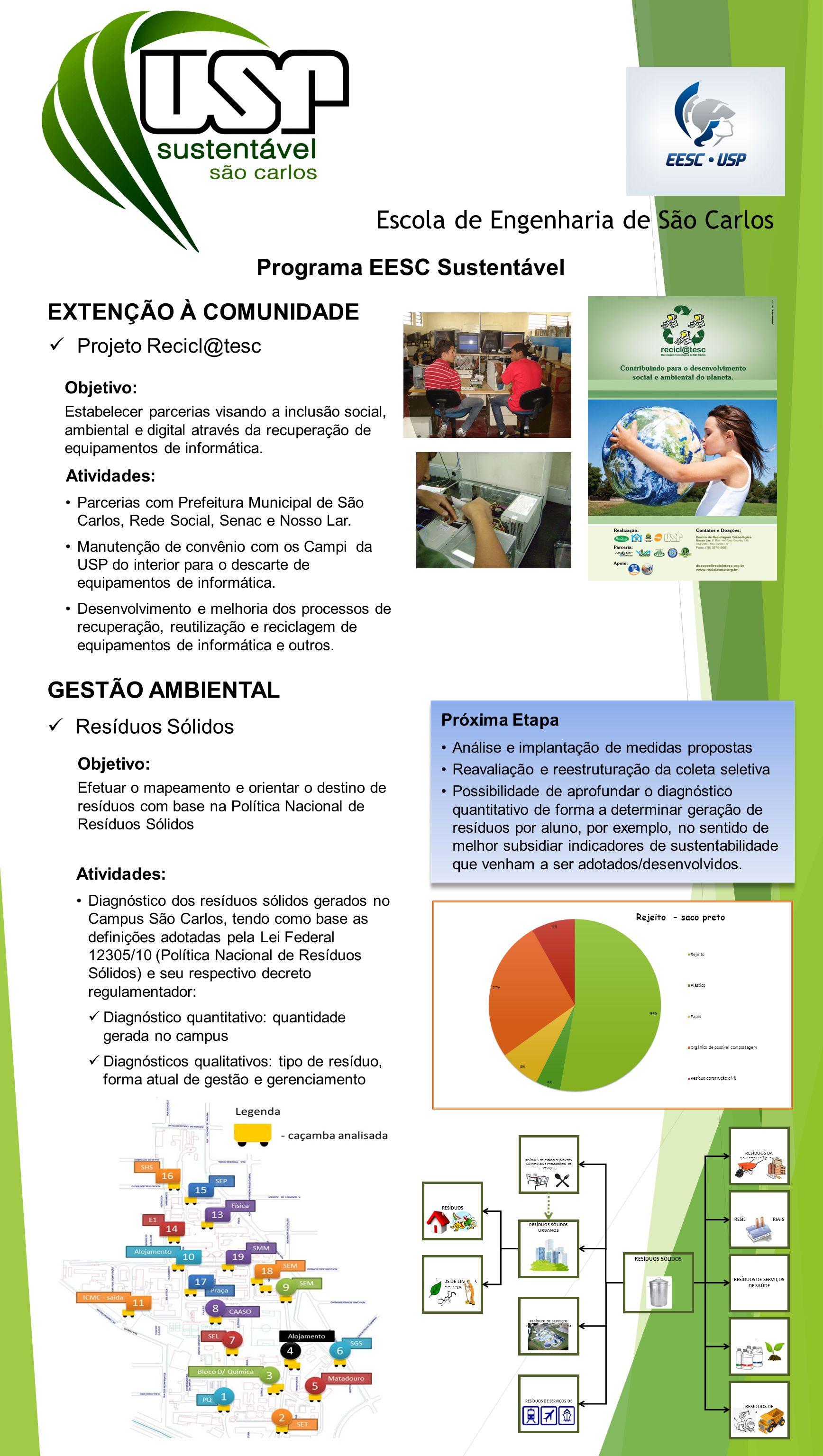 Escola de Engenharia de São Carlos Programa EESC Sustentável Objetivo: Estabelecer parcerias visando a inclusão social, ambiental e digital através da