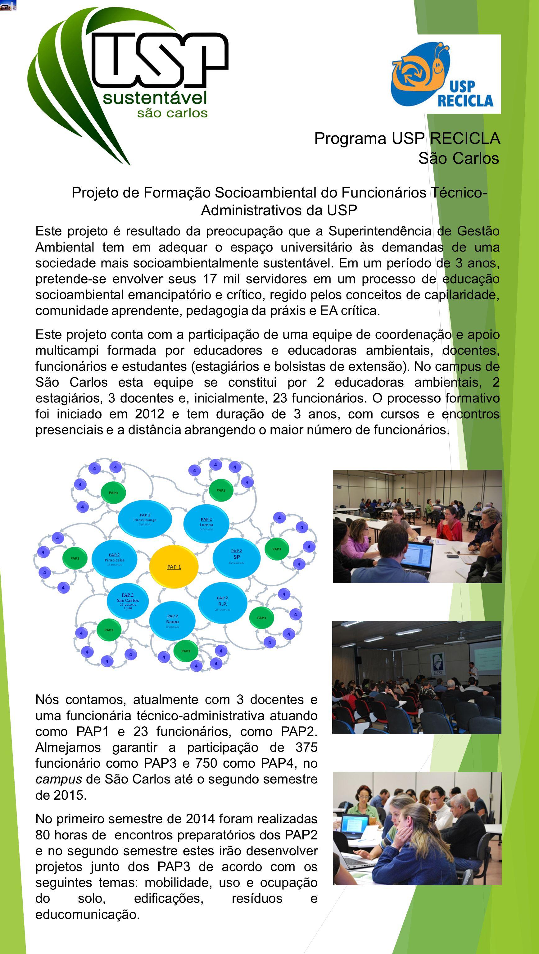 Programa USP RECICLA São Carlos Projeto de Formação Socioambiental do Funcionários Técnico- Administrativos da USP Este projeto é resultado da preocupação que a Superintendência de Gestão Ambiental tem em adequar o espaço universitário às demandas de uma sociedade mais socioambientalmente sustentável.