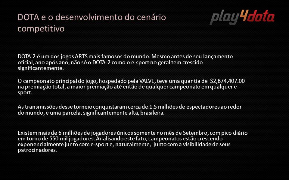Perspectiva No cenário brasileiro de DOTA 2 existe um número considerável de jogadores, times e organizações que estão interessadas em participar de campeonatos com grande patrocínio.