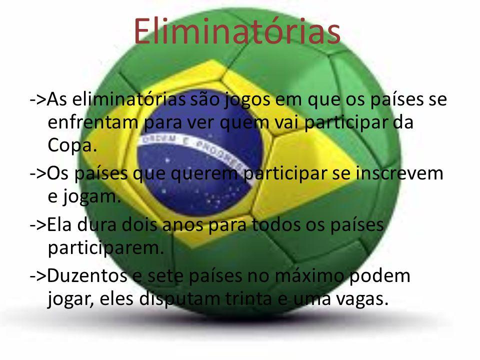 Eliminatórias ->As eliminatórias são jogos em que os países se enfrentam para ver quem vai participar da Copa. ->Os países que querem participar se in