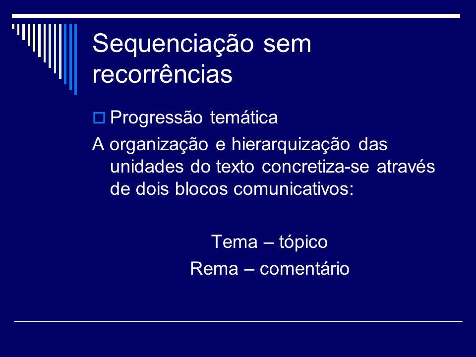 Sequenciação sem recorrências  Progressão temática A organização e hierarquização das unidades do texto concretiza-se através de dois blocos comunicativos: Tema – tópico Rema – comentário