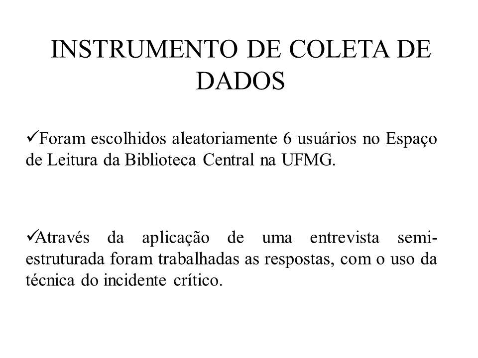 INSTRUMENTO DE COLETA DE DADOS Foram escolhidos aleatoriamente 6 usuários no Espaço de Leitura da Biblioteca Central na UFMG.