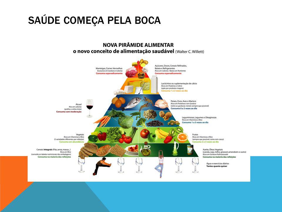 SAÚDE COMEÇA PELA BOCA