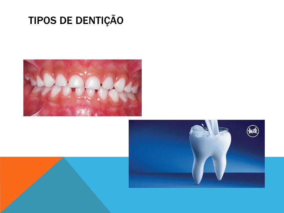 HIGIENE BUCAL Creme Dental