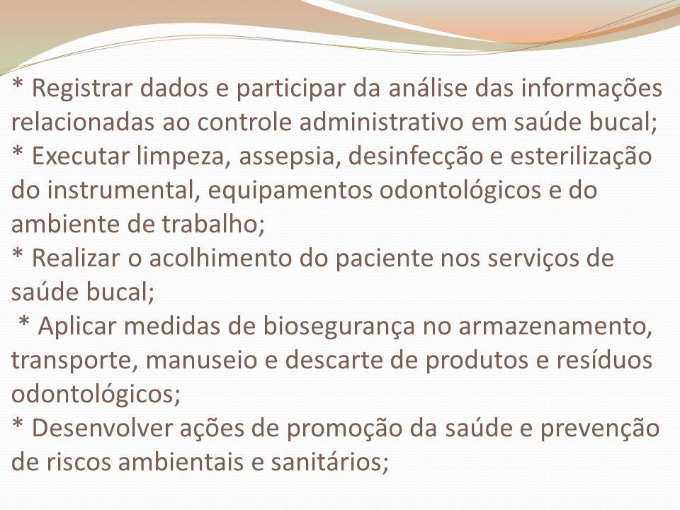* Registrar dados e participar da análise das informações relacionadas ao controle administrativo em saúde bucal; * Executar limpeza, assepsia, desinf