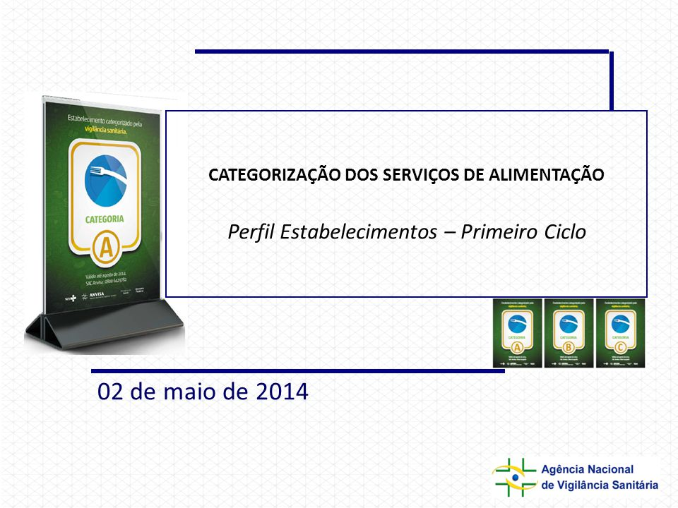 CATEGORIZAÇÃO DOS SERVIÇOS DE ALIMENTAÇÃO Perfil Estabelecimentos – Primeiro Ciclo 02 de maio de 2014