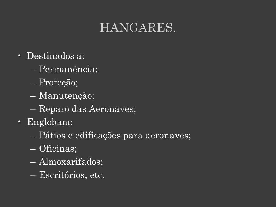 HANGARES.