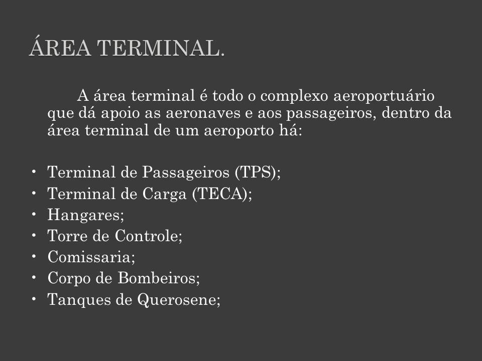 ÁREA TERMINAL. A área terminal é todo o complexo aeroportuário que dá apoio as aeronaves e aos passageiros, dentro da área terminal de um aeroporto há