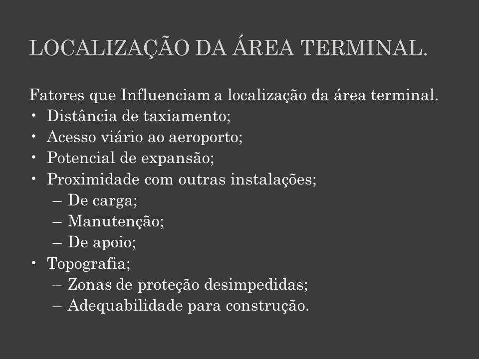 LOCALIZAÇÃO DA ÁREA TERMINAL.Fatores que Influenciam a localização da área terminal.