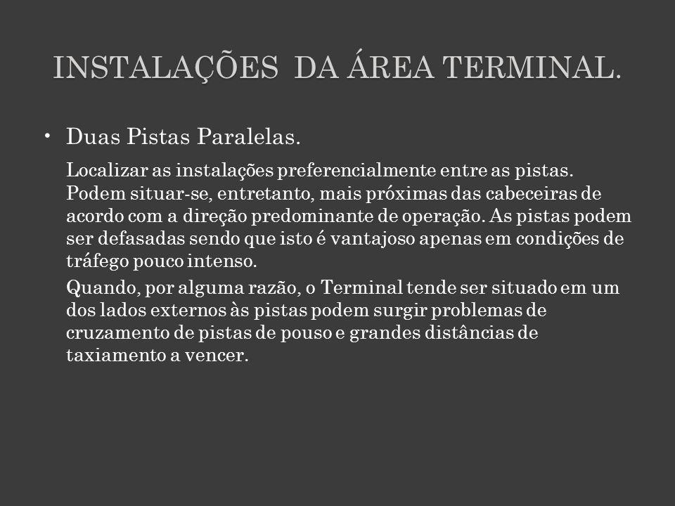 INSTALAÇÕES DA ÁREA TERMINAL.Duas Pistas Paralelas.